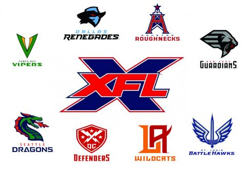Despite declining viewership, XFL will continue to thrive