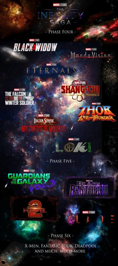 What does the future of Marvel look like?