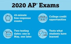 Image courtesy of College Board